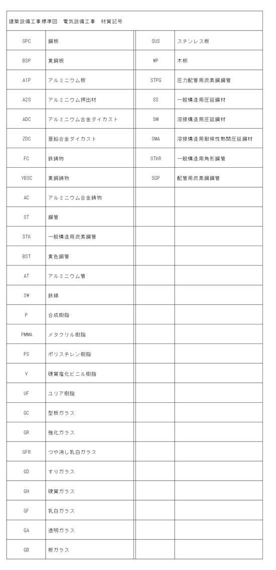 Bahasainggeris Com Panduan Belajar Menguasai Bahasa Download Lengkap